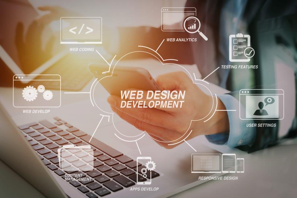 Top eCommerce Website Design Mistakes